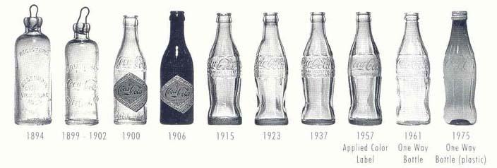 coca cola historie